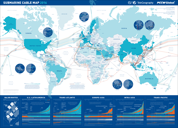 The Submarine Cable Boom as Told by the Last Five Years of ...