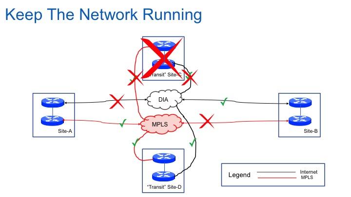 intuit-keep-network-running.jpg