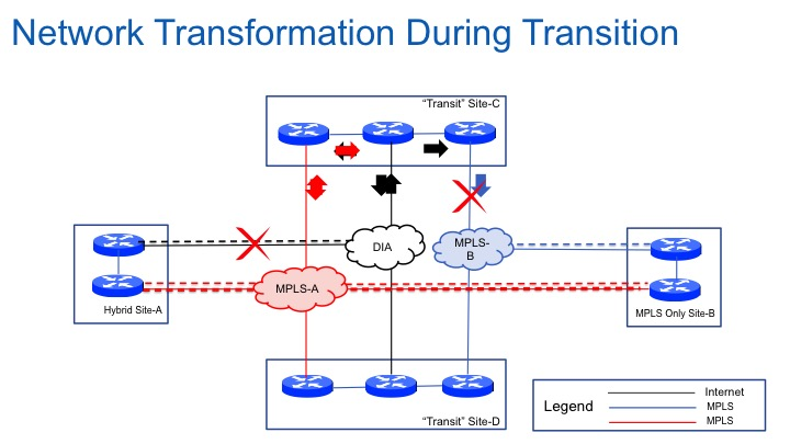 intuit-network-transition.jpg