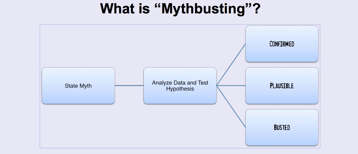 Mythbusters.png