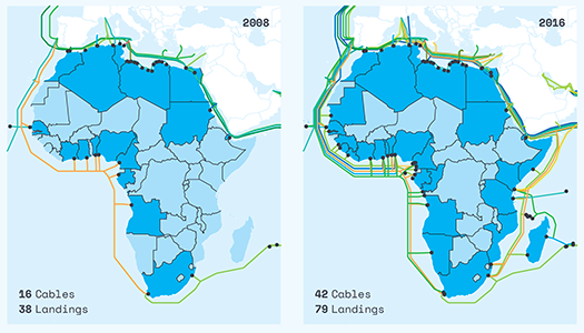The Evolution of Submarine Cable Connectivity in Africa