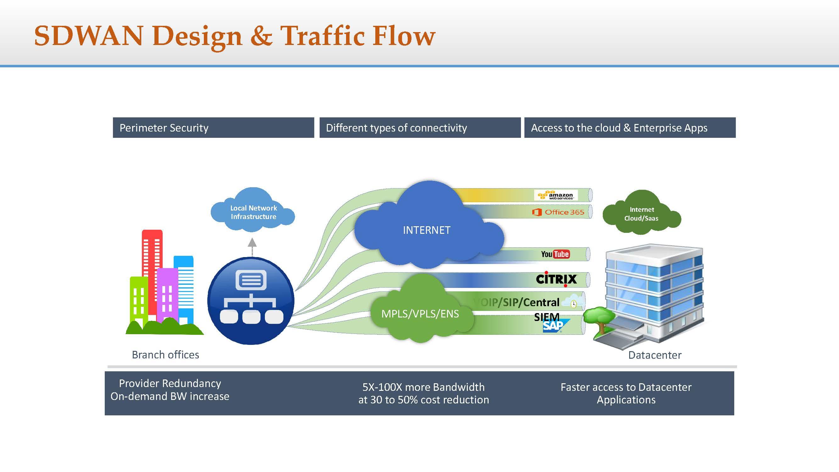 Sen-Chokkan-Traffic-Flow.jpg
