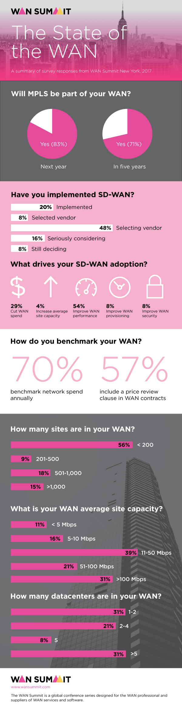 wsnyc17-infographic.png