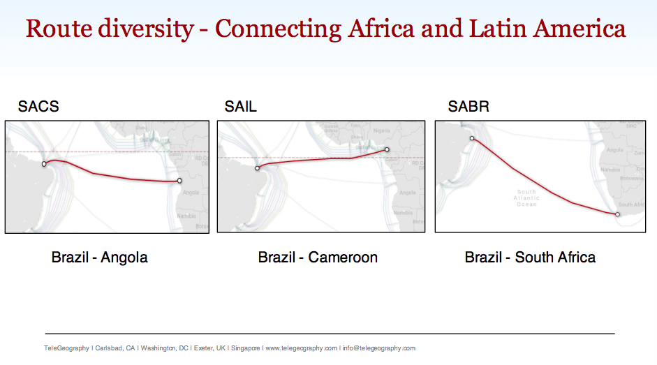 Connecting-LatAm-Africa2.png