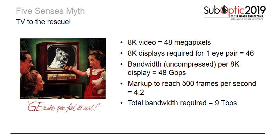 TV-Myths