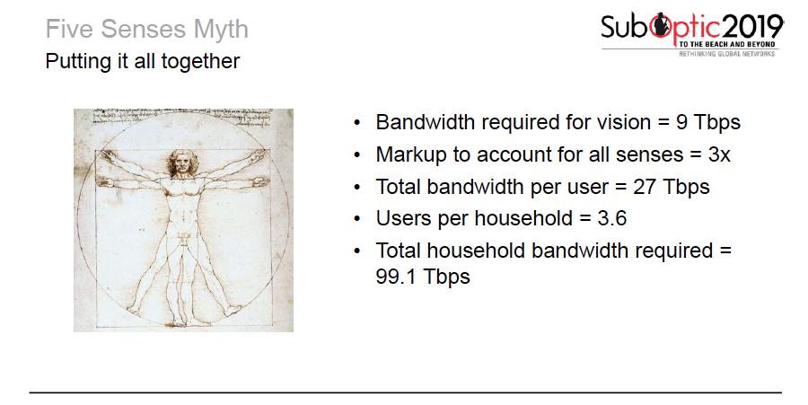 Five senses bandwidth
