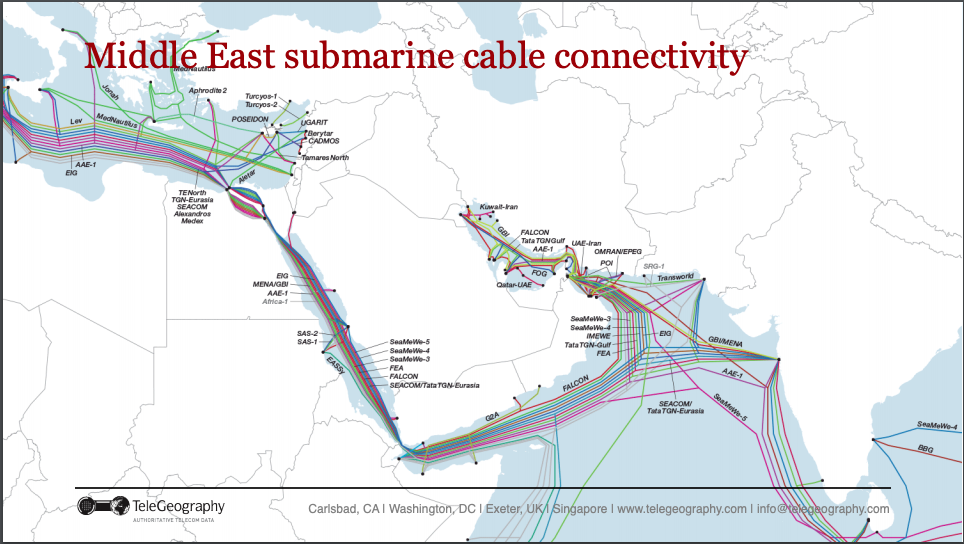 ME-Submarine-Cable-Connectivity