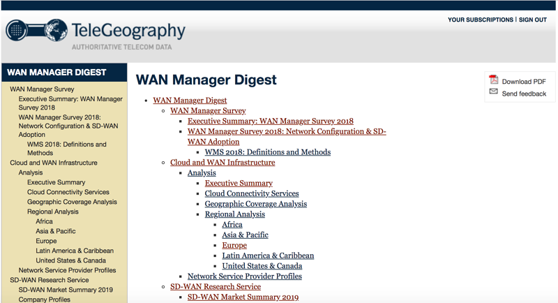 WAN Manager Digest