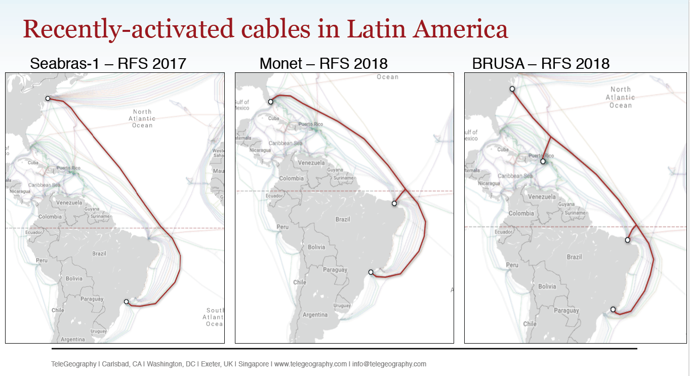 New-Latam-Cables2019