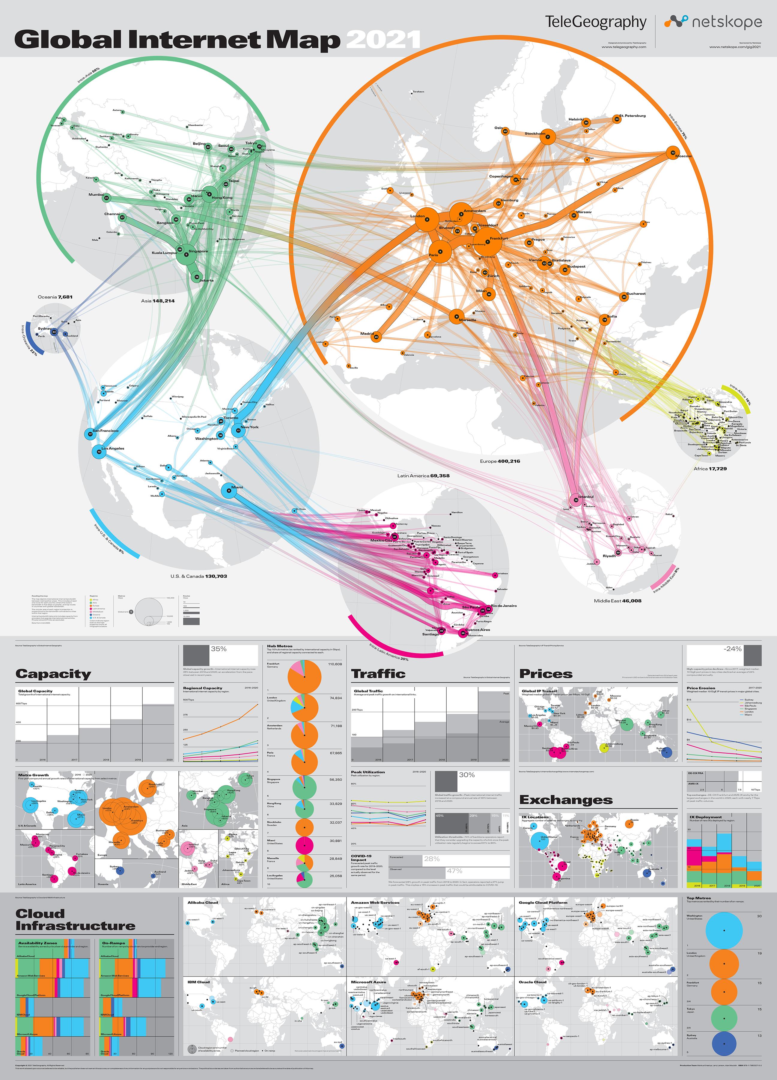 Global_Internet_Map_2021_medium