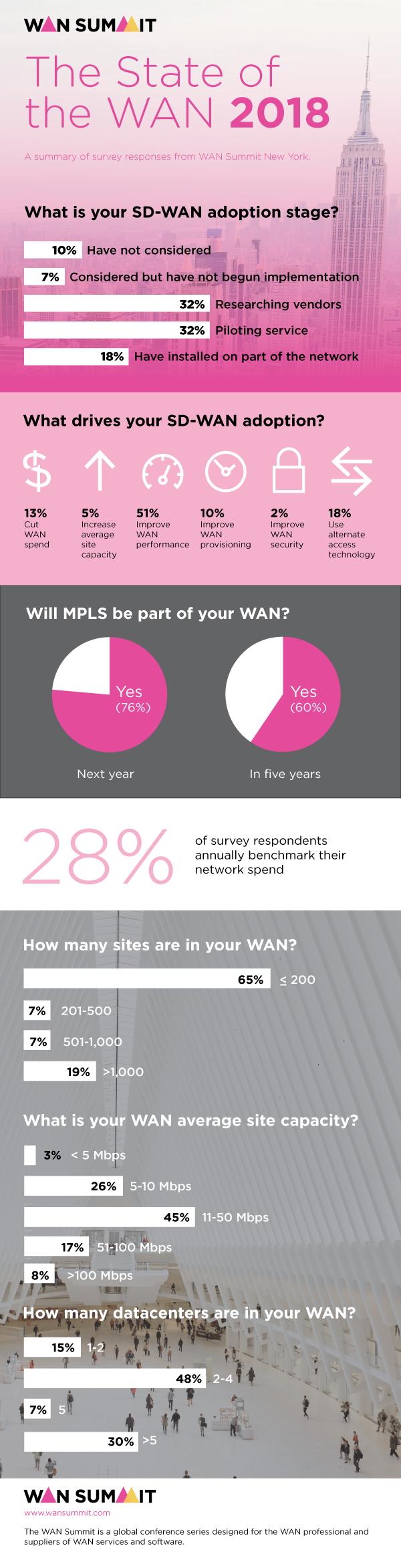 wsnyc18-infographic